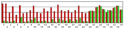 resultaten-asyra